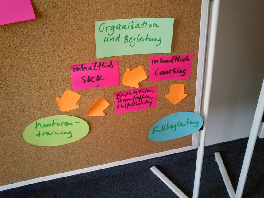 Das Kompetenzzentrum für Studium und Beruf (KSB) bildet mit einem neuen Programm Landauer Studierende zu Mentoren aus. Foto: Universität Koblenz-Landau